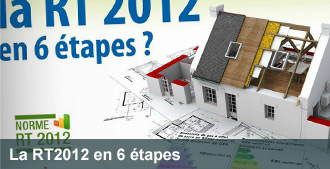 La RT2012 en 6 étapes
